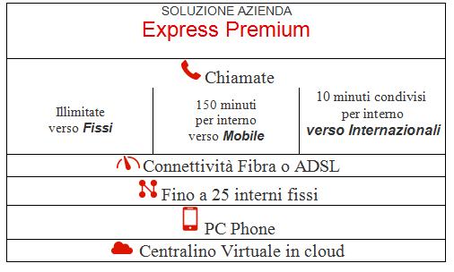 Soluzione Azienda Express Premium